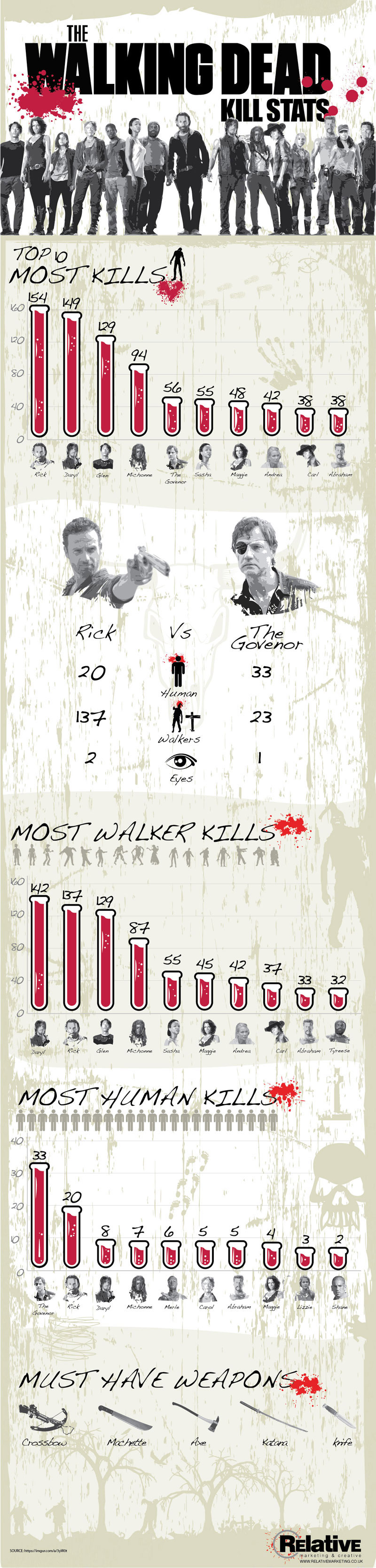 Walking-Dead-Infographic-2015
